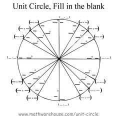 Blank Unit Circle | Math | Pinterest | Discover more ideas about ...