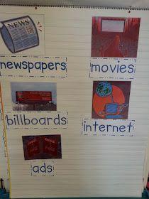 analyze advertisements essay