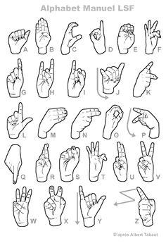 Alphabet- sign language