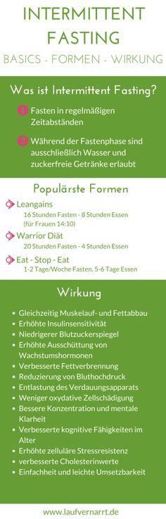 Intermittent Fasting / Lean Gains - Basics, Formen, Wirkung dog treats packaging More