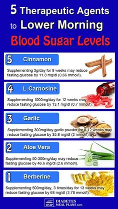 5 Therapeutic Agents to Lower High Morning Blood Sugar Levels remedies for allergies remedies for constipation remedies for diabetes remedies for eczema remedies for sleep Lower Blood Sugar Naturally, Reduce Blood Sugar, High Blood Sugar Diet, High Blood Sugar Symptoms, Blood Sugar Readings, Lower Sugar Levels, How To Control Sugar, Diabetic Tips, Vitamins