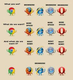 Browser Wars: Internet Explorer, Chrome, FireFox, Safari
