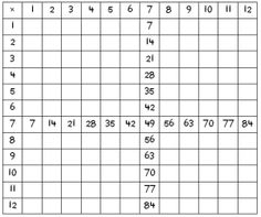 times table 1