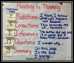 Teaching To Inspire In 5th: Reading is Thinking: Using Thinkmarks