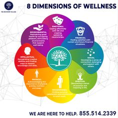 Incorporating the Eight Dimensions of Wellness Into Your Recovery | The Recovery Village