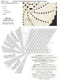 Resultado de imagem para graficos e receitas passo a passo de tapetes em croche para sala grande