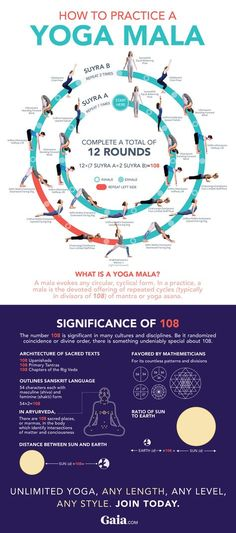 Stream Unlimited Yoga. All Levels & Styles. 1st Month 99¢.