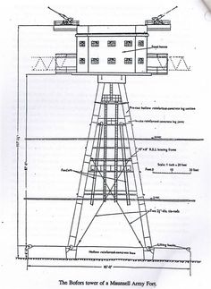 Roof Rafter Calculator besides 321026970987 as well Castle Architectue moreover Index moreover Viewtopic. on fort building plans
