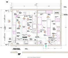 Commercial Kitchen Design Dream House Experience Kitchen Design Kitchen Floor Plans