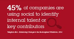 IBM - Social Business - The Future of Work