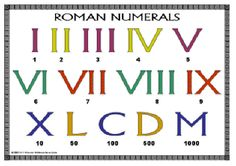 roman numeral chart (more extensive than this picture)