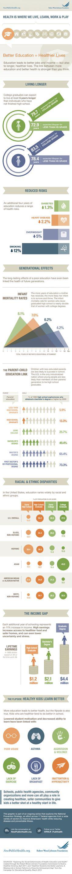 Better Education=Healthier Lives