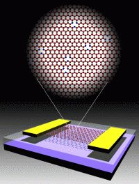 Scientists make magnetic new graphene discovery