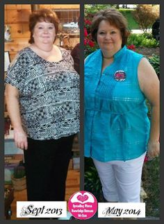Plexus Slim Weight Loss Testimonials and Before & After Photos