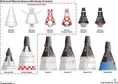 McDonnell Manned Spacecraft Design Evolution
