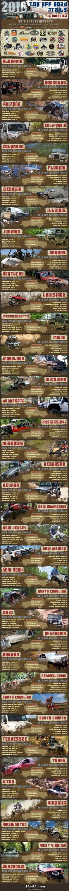2016 Top Off Road Trails & Parks in America Jeep 4x4, Jeep Truck, Chevy Trucks, Hummer H3, Jeep Wrangler Tj, Jeep Wrangler Unlimited, Jeep Rubicon, Jeep Trails, Jeep Mods