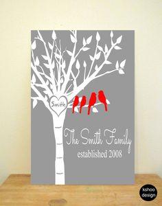 Established SignPersonalized Family TreeFamily Tree by kshoodesign