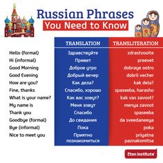 Essential Russian phrases you need to know.
