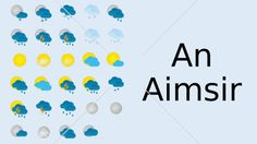 An Aimsir- PPTT Powerpoint notes on The weather as gaeilge Includes, brainstorm, notes, grammar points, questions