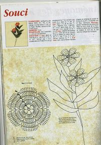 Receitas de flores em Francês. - Edna parreira horta - Picasa Web Album