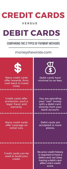 credit and debit cards vs cash essay The big difference is that using a secured credit card will build your credit while using a prepaid debit card will not credit bureaus look at how you spend money, and how you pay it back.