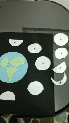 Rüzgar ım için montessori ev okulu: ayın evreleri
