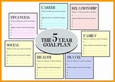 5 year life plan template career in goals example personal yea personal development plan template 5 year career plan template action example excel personal Life Plan Template, Goal Setting Template, Goals Template, Business Plan Template, Planner Template, List Template, Bujo, Career Planning, Business Planning