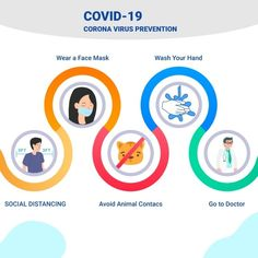 Covid 19 Coronavirus Symptoms And Prevention Vector Vector and PNG Free Vector Graphics, Eps Vector, Vector File, Prints For Sale, Clipart, Posters, Mens Fashion, Logo, Hand Sanitizer