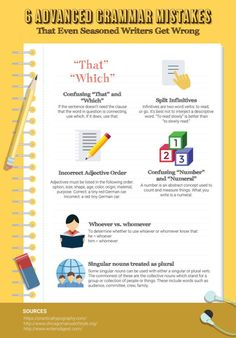 A neat infographic with 6 tips for National Grammar Day. University Of Rhode Island, University Of New Hampshire, Grammar Tips, Grammar Rules, Writing Courses, Writing Tips, National Grammar Day, Advanced Grammar, Business Writing