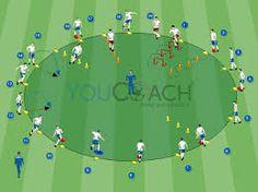 Afbeeldingsresultaat voor circuiti di forza nel calcio