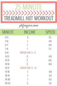 25 Min Treadmill Workout Posted By Newhowtolosebellyfat Cardio Workouts Short