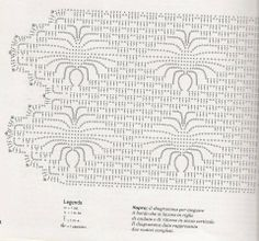 Very interesting pattern worth trying