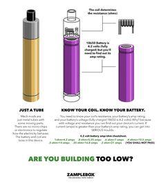Building too low: Exceeding a battery amperage rating - Know your Coil. Know Your battery Vape Facts, Vape Memes, Vape Diy, Vape Coils, Disco Duro, Vape Shop, Vape Juice, Electronic Cigarette, Skinny