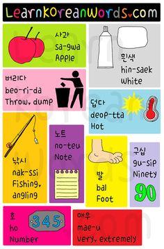"Level 1: Learning ""Hangul"" Part 2 – Korean Alphabet Vowels ..."