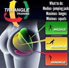 Butt Triangle Training