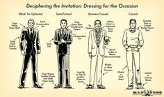 A guide to dressing for the occassion from theartofmanliness.com.  The right attire, from H-SC tailgates to Winter Ball to weddings.