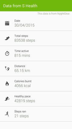 Mt Kinabalu Step Count Burn Calories, Count, Health, Inspiration, Biblical Inspiration, Health Care, Inspirational, Inhalation, Salud