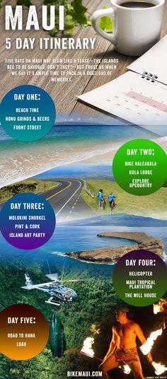 5 day Maui intinerary