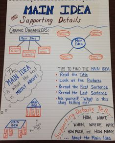 Can be upgraded to Second Grade / Third Grade / Special Education Reading Comprehension Anchor Chart - Main Idea and Supporting Details Reading Workshop, Reading Skills, Teaching Reading, Reading Strategies, Guided Reading, Learning, Teaching Grammar, Reading Lessons, Math Lessons