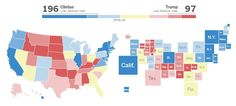 We talk numbers with Nate Cohn, a reporter for The Upshot and our most trusted translator of polls. 2016 Electoral Map, Us Election 2016, Clover App, Us Presidential Elections, Interactive Map, Data Visualization, Infographics, News, Check