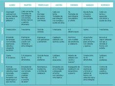 Dieta de 21 días para tonificar en tiempo récord | Nutrición | Women's Health