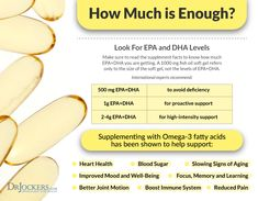 Good cellular health begins with a good diet that is rich in omega 3 fatty acids. This article explains how to best get these omega 3 fats in your diet. Benefits Of Omega 3, Fish Oil Benefits, Health Benefits, Health Tips, Foods For Liver Health, Foods For Healthy Skin, Heart Healthy Recipes, Healthy Teeth, Flaxseed Oil Benefits
