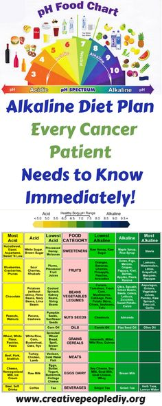 Alkaline Diet Plan That Every Cancer Patient Needs to Know (Immediately!)