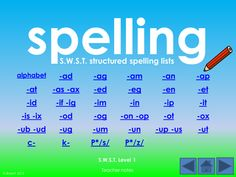 SWST Single Word Spelling Test: Levels 1-6 power-points and lists.