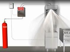 Hasební technika Ultra fog - hašení požáru vodní mlhou, vyšší efektivita při použití menšího objemu vody oproti běžnému hašení Europe