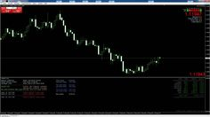 EURUSD Expert Advisor Live Konto 15.02.2016 | Trading Gurus