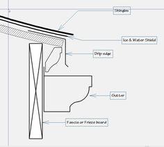 drip edge flashing - Recherche Google Roof Edge, Drip Edge, Recherche Google, Bar Chart, Floor Plans, Building Products, Diy, Ceilings, Bricolage
