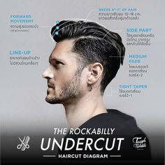 Rockabilly Undercut