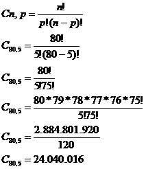 Equação geral da reta