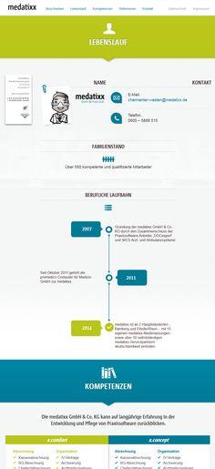 Bewerbungsschreiben Muster Iii | Muster Und Vorlagen | Pinterest